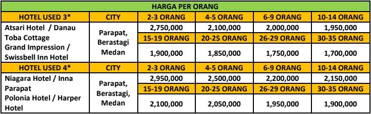Harga Paket Wisata Medan - Danau Toba 4 Hari 3 Malam