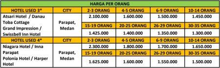 Harga Paket Wisata Medan dan Danau Toba 3 Hari 2 Malam dari Joglo Wisata
