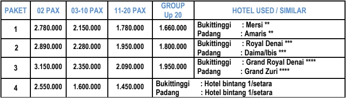 Harga Paket Wisata Padang 3 Hari 2 Malam