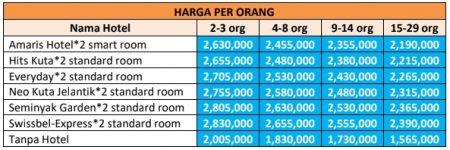 Harga Paket Wisata Bali 6 Malam 5 Hari Ekonomis Dari Joglo Wisata