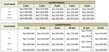 Harga Paket Wisata Bromo Batu Malang 4 Hari 3 Malam