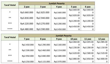 Harga Paket Wisata Bromo Batu Malang 5 hari 4 Malam