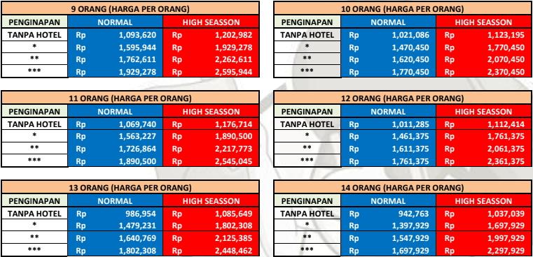 Harga Paket Wisata Jogja Solo Semarang 4 Hari 3 Malam