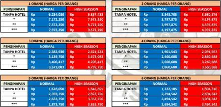 Paket Wisata Jogja Solo Semarang 5 Hari 4 Malam
