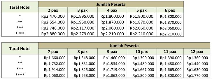 Harga Paket Wisata Bromo Batu Malang 3 Hari 2 Malam