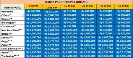 Harga Paket Wisata Cirebon 2 Hari 1 Malam