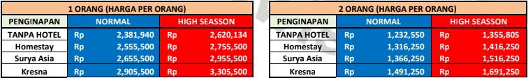 Harga Paket Wisata Dieng Dari Semarang 2H1M