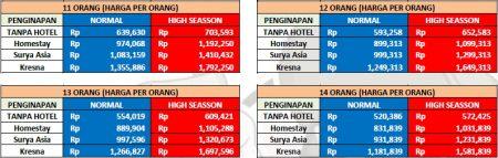 Harga Paket Wisata Dieng Dari Semarang 3H2M