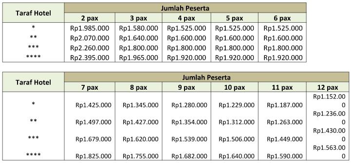 Harga Paket Wisata Keluarga Batu Malang 3 Hari 2 Malam