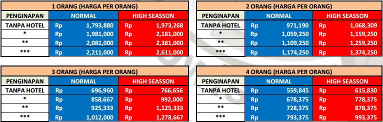 Harga Paket Wisata Semarang 2 Hari 1 Malam