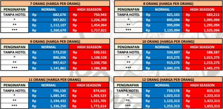 Harga Paket Wisata Semarang 3 Hari 2 Malam - 2