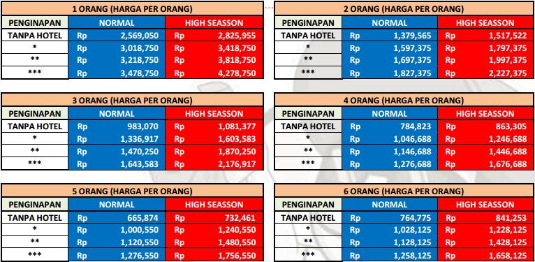 Harga Paket Wisata Semarang 3 Hari 2 Malam
