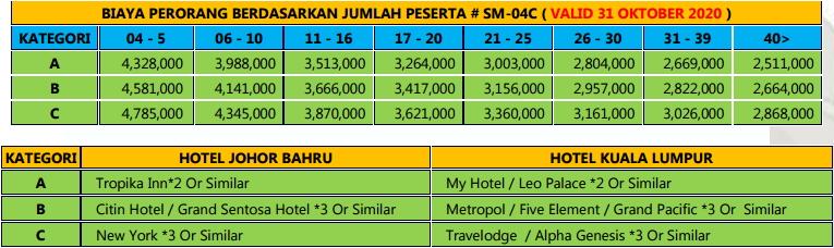 Harga Paket Wisata Singapore Malaysia 4 Hari 3 Malam 2019