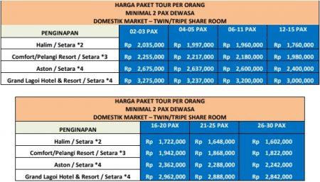 Harga Paket Wisata Lagoi Bintan 3 Hari 2 Malam