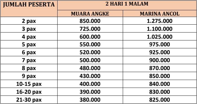 Harga Paket Wisata Pulau Harapan 2 Hari 1 Malam dari Joglo Wisata