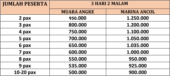 Harga Paket Wisata Pulau Tidung 3 Hari 2 Malam dari Joglo Wisata