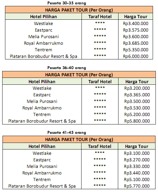 Paket Wisata Jogja Exclusive 3 Hari 2 Malam Joglo Wisata