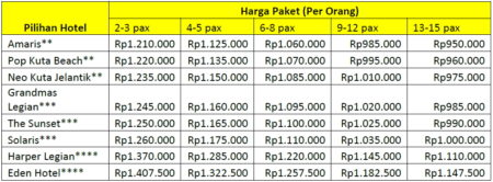 Harga Paket Wisata Bali 2 Hari 1 Malam