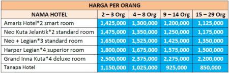 Paket Wisata Bali 3 Hari 2 Malam Opsi A