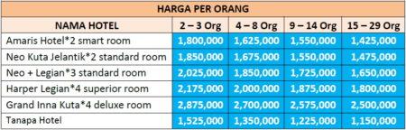 Paket Wisata Bali 3 Hari 2 Malam Opsi B