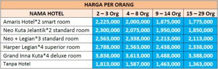 Paket Wisata Bali 4 Hari 3 Malam Opsi B