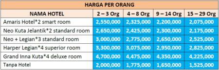 Paket Wisata Bali 5 Hari 4 Malam Opsi A