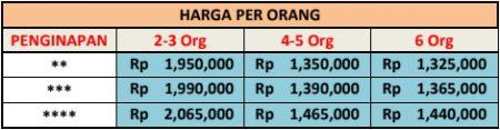 Harga Paket Wisata Bromo Batu Malang 2 Hari 1 Malam (B)