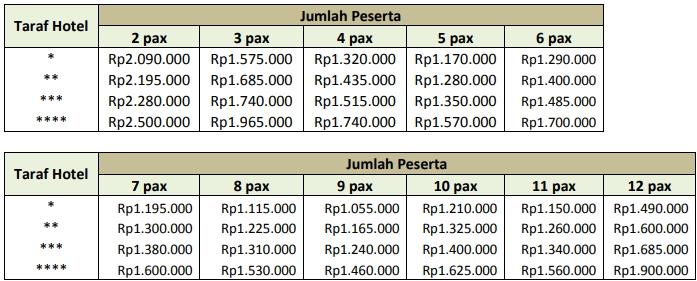 Harga Paket Wisata Semarang Solo 3 Hari 2 Malam
